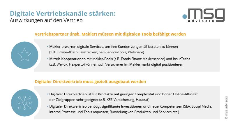 20200505_mad_Grafiken_Fast-Track_DE-04.jpg