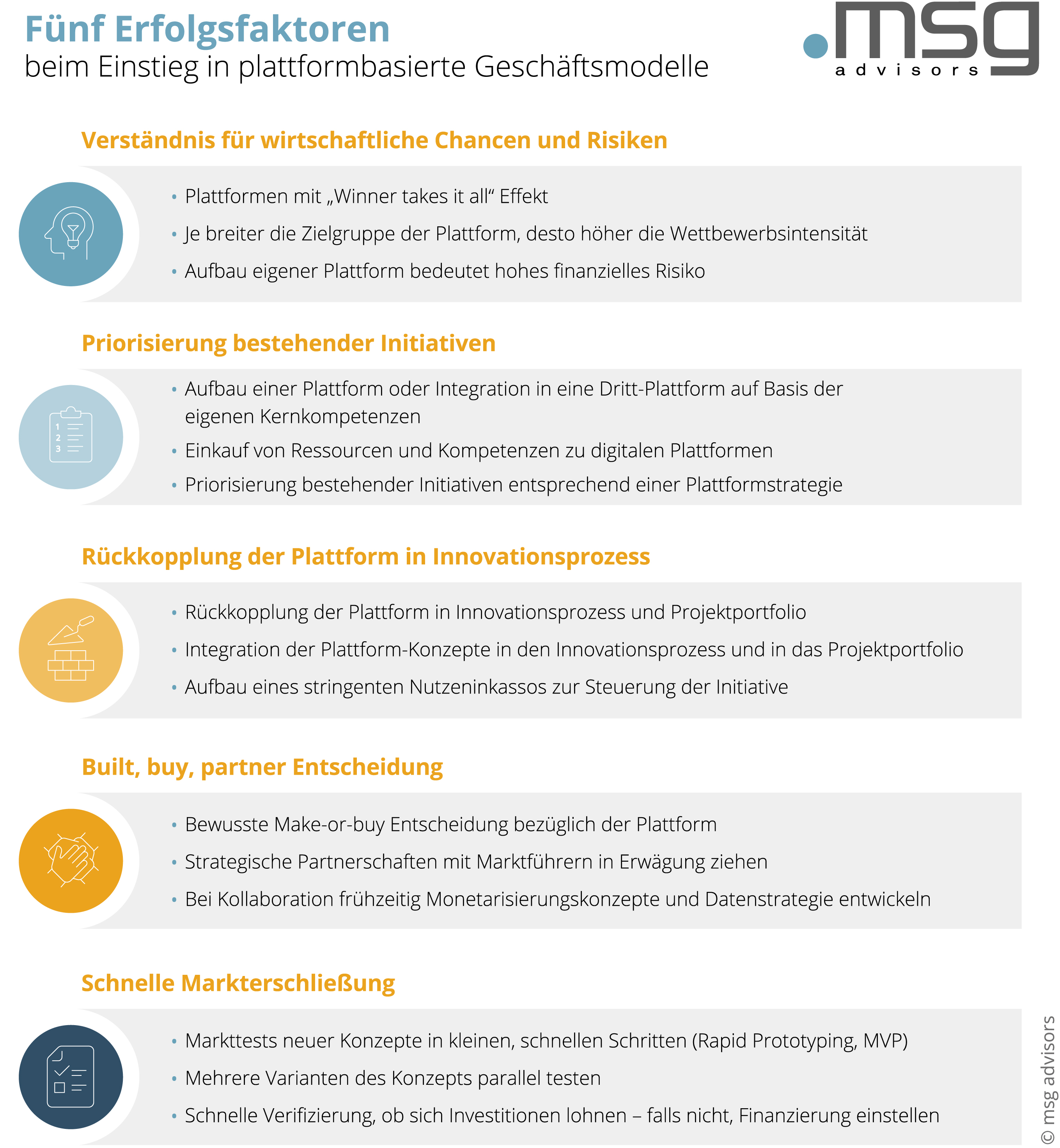 20200505_mad_Grafiken_Platform-Growth_DE02.jpg